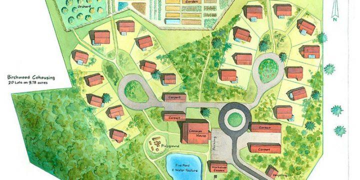 ¿Qué es Cohousing?